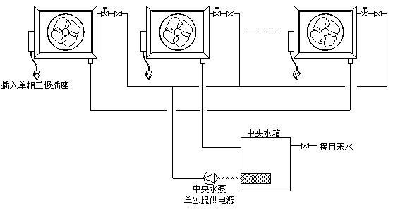 冷暖空调电路图